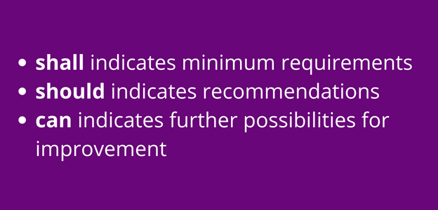 Shall indicates minimum requirements; Should indicates recommendations; Can indicates further possibilities for improvement